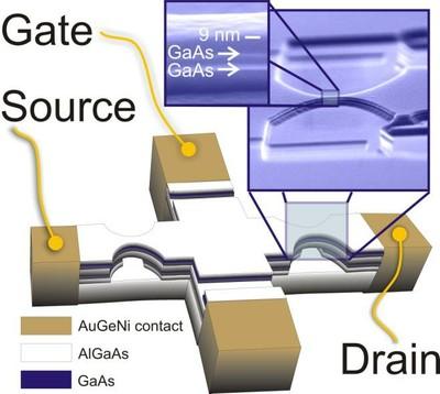 quantum-gate-transistor
